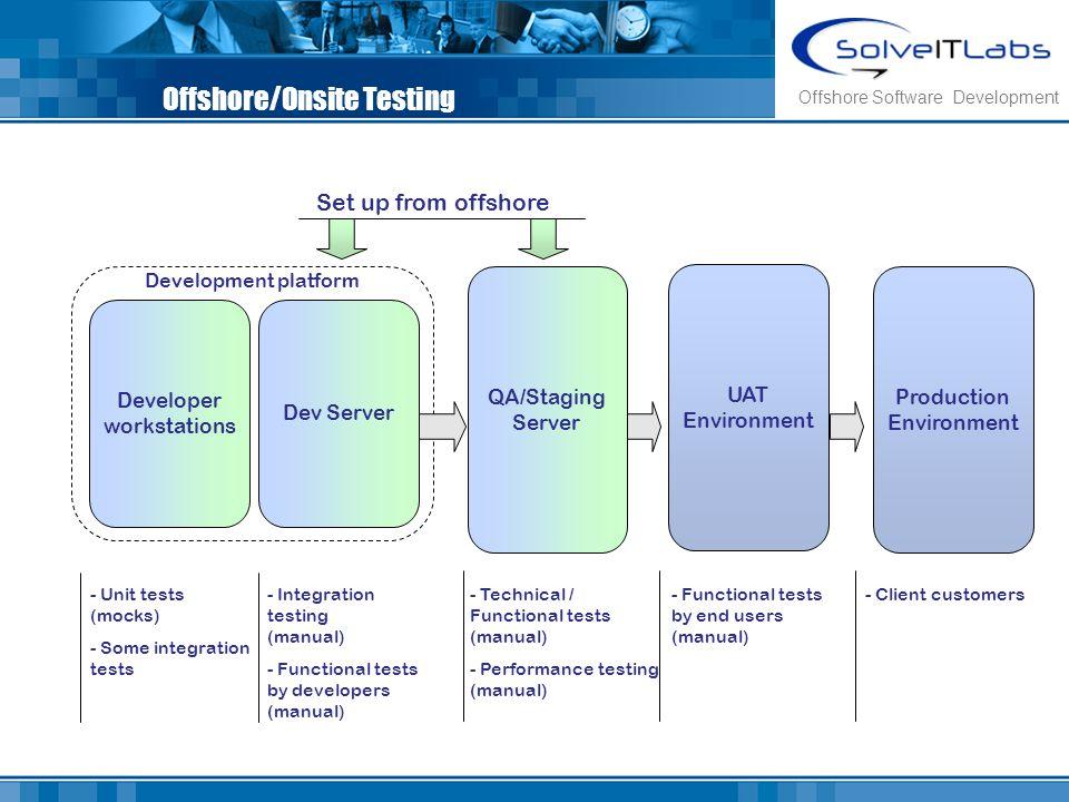 Offshore/Onsite Testing Developer workstations Dev Server QA/Staging Server Production Environment Development platform Set up from offshore - Unit te
