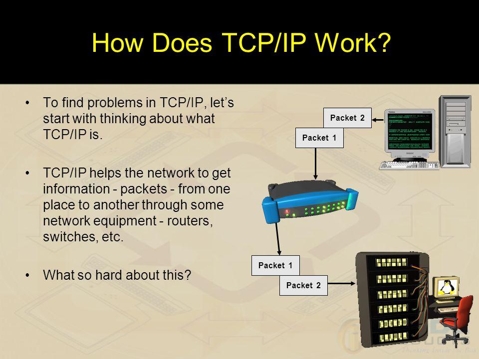 Ten Commandments Of TCP/IP Performance Inside Products, Inc.