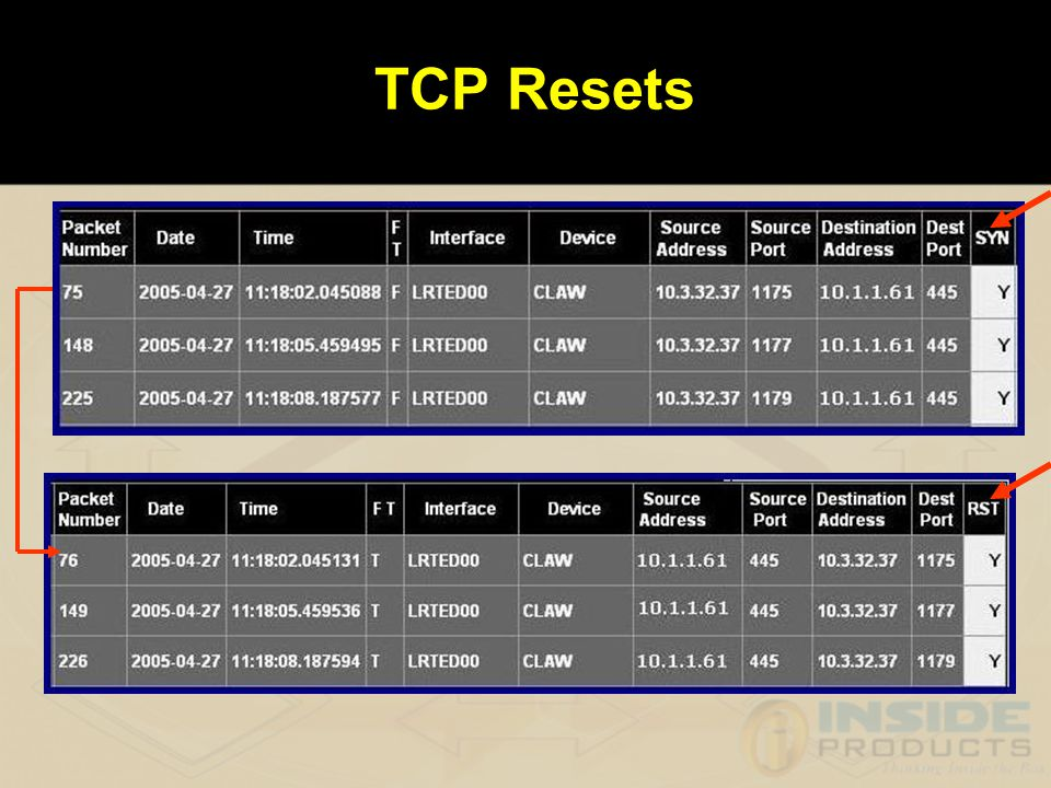 It may be that there is a TCP application which is not active.
