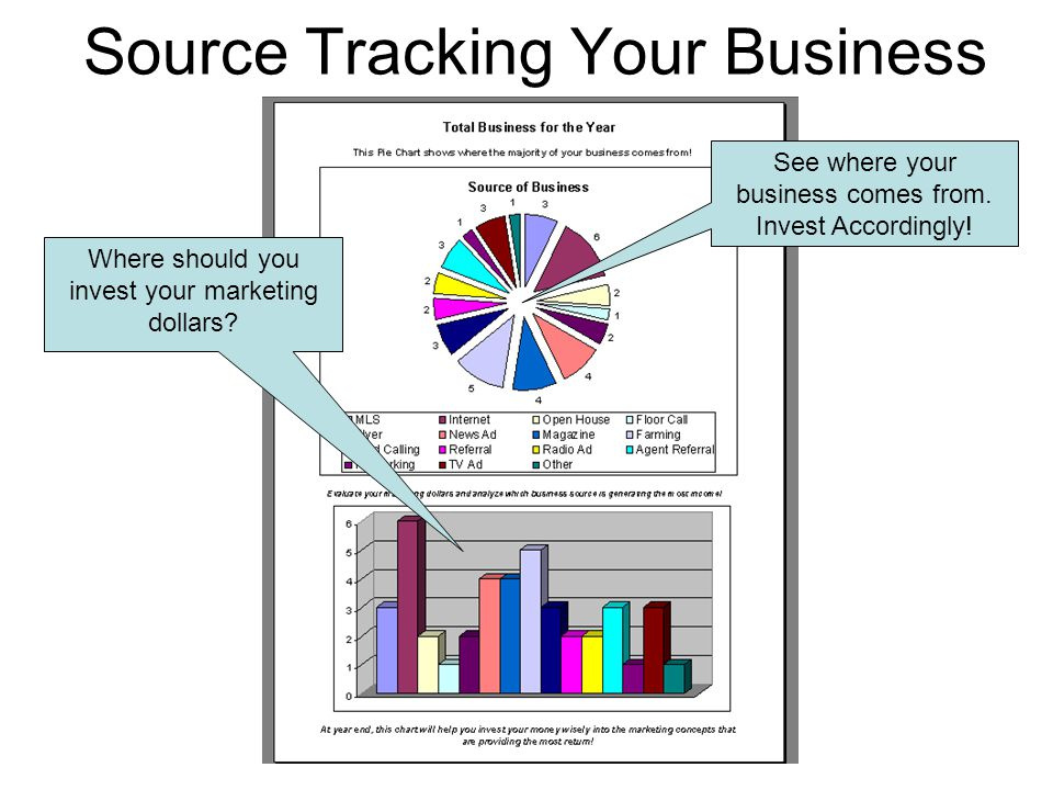 Source Tracking Your Business See where your business comes from.