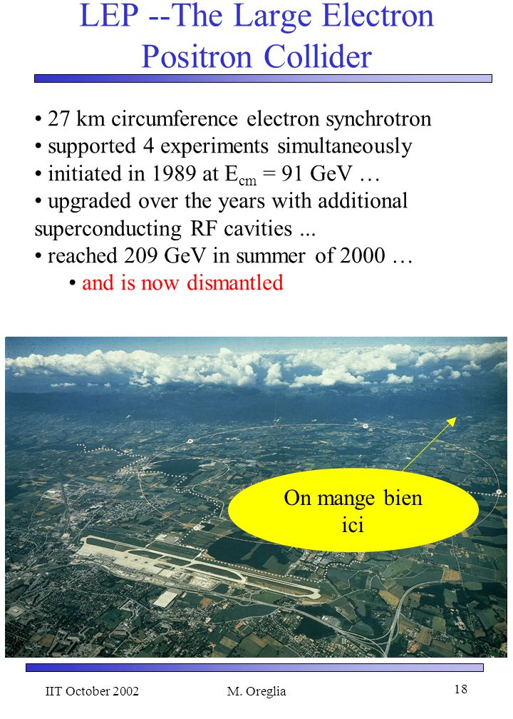IIT October 2002M. Oreglia 17 Accelerators We can Consider LEP – Large Electron Positron Collider –up to E cm = 209 GeV Fermilab TeVatron –proton-anti