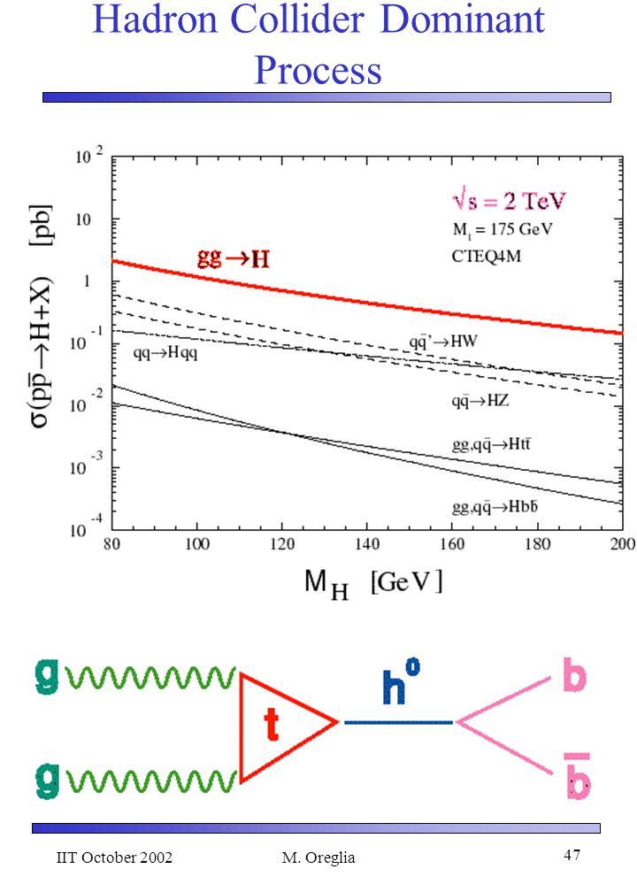 IIT October 2002M. Oreglia 47 Hadron Collider Dominant Process