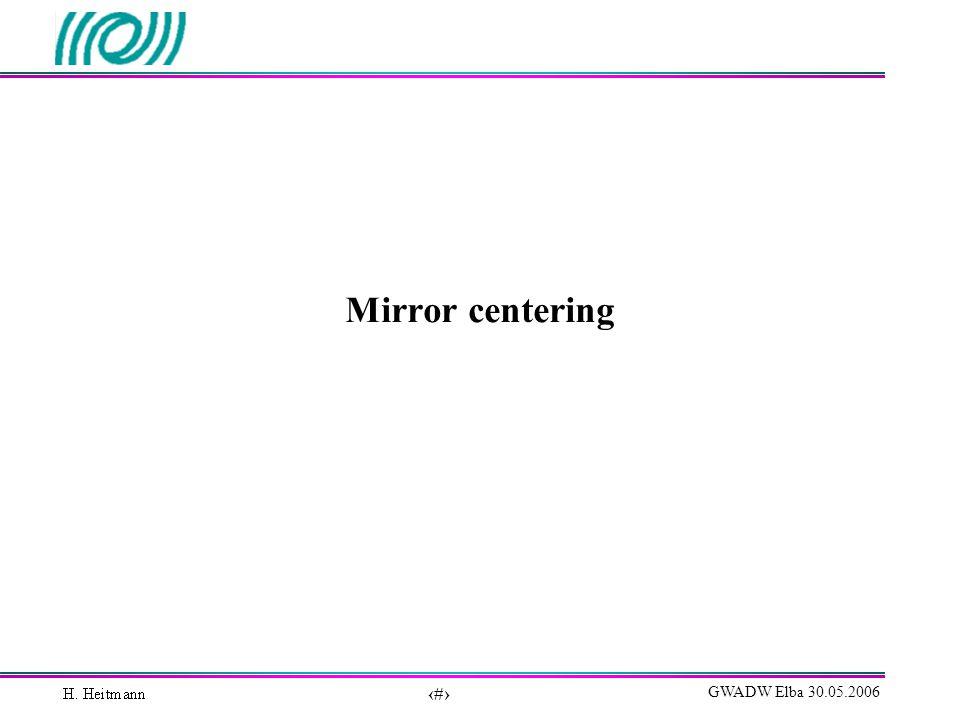 45 GWADW Elba 30.05.2006 Mirror centering