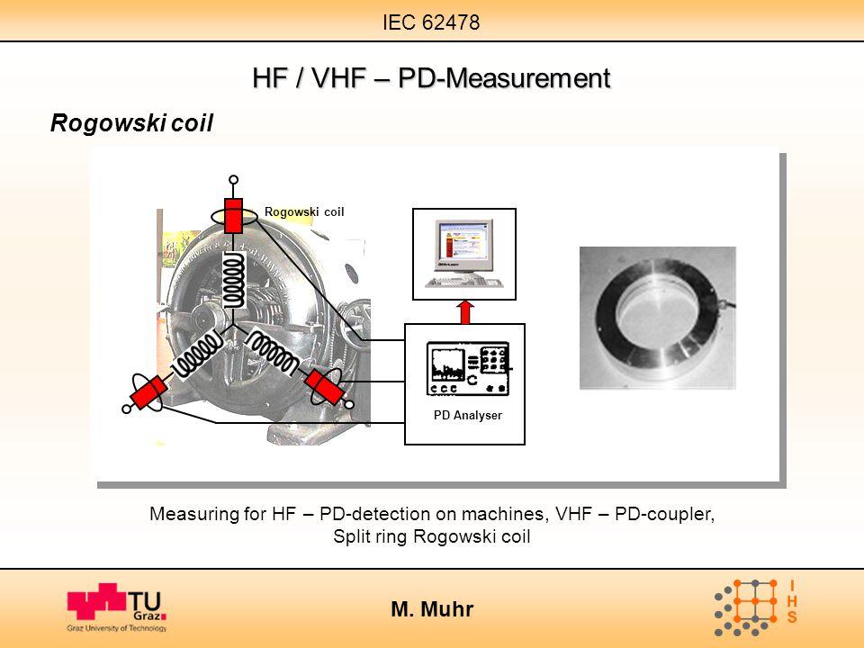 IEC 62478 M. Muhr Measuring for HF – PD-detection on machines, VHF – PD-coupler, Split ring Rogowski coil Rogowski coil PD Analyser HF / VHF – PD-Meas