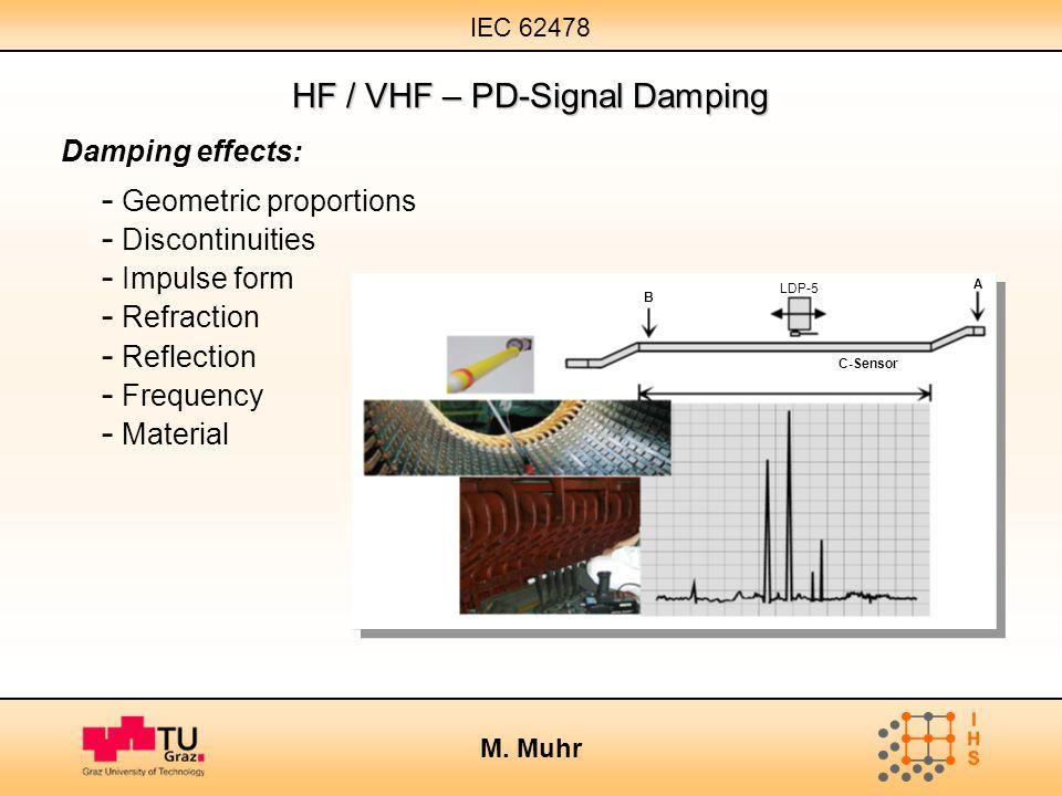 IEC 62478 M. Muhr B A C-Sensor LDP-5 HF / VHF – PD-Signal Damping Damping effects: - Geometric proportions - Discontinuities - Impulse form - Refracti