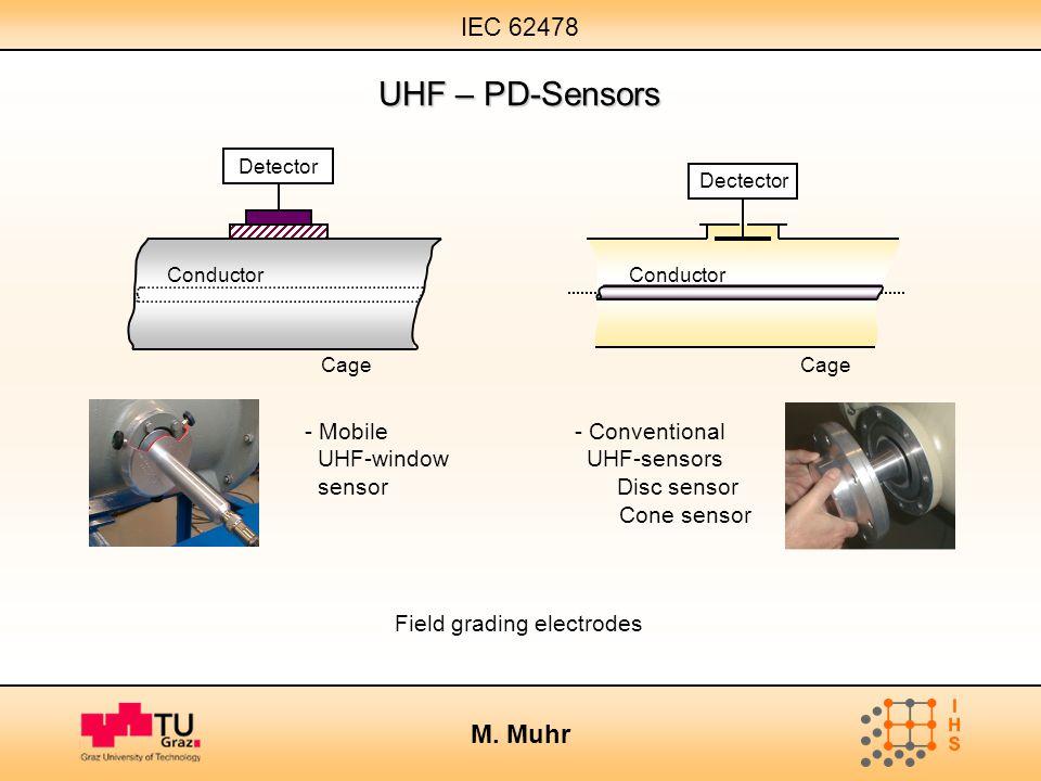 IEC 62478 M. Muhr UHF – PD-Sensors - Mobile UHF-window sensor - Conventional UHF-sensors Disc sensor Cone sensor Conductor Cage Dectector Field gradin