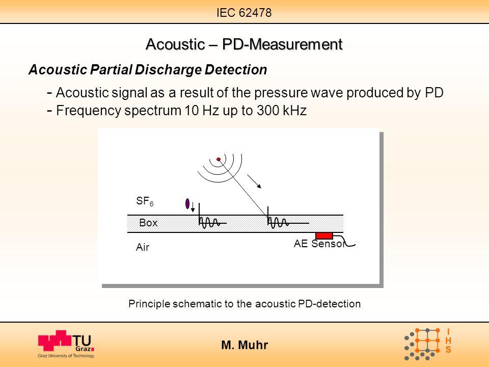 IEC 62478 M. Muhr Principle schematic to the acoustic PD-detection Acoustic – PD-Measurement Acoustic Partial Discharge Detection - Acoustic signal as
