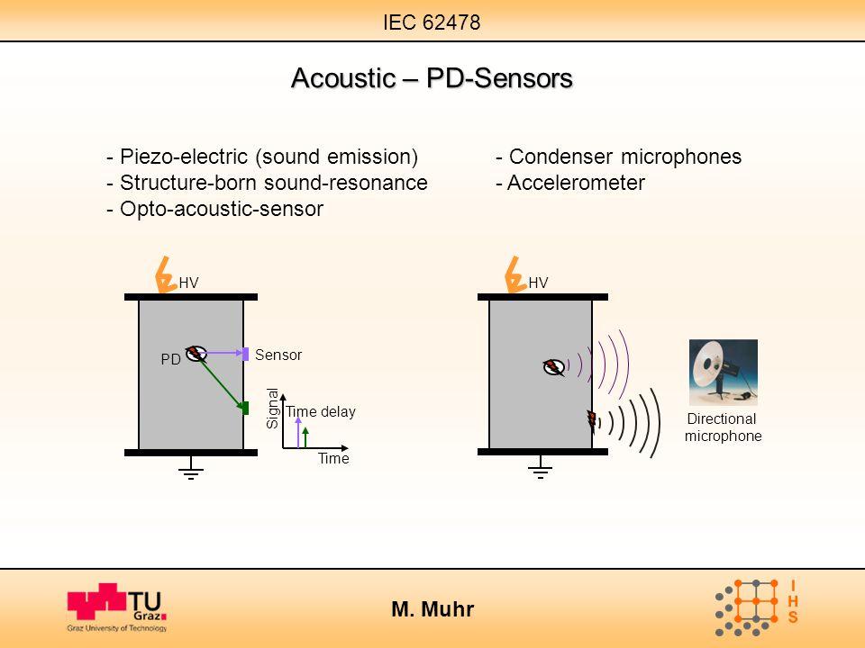 IEC 62478 M. Muhr Acoustic – PD-Sensors HV Time delay Sensor PD Time Signal Directional microphone PD HV - Piezo-electric (sound emission) - Condenser