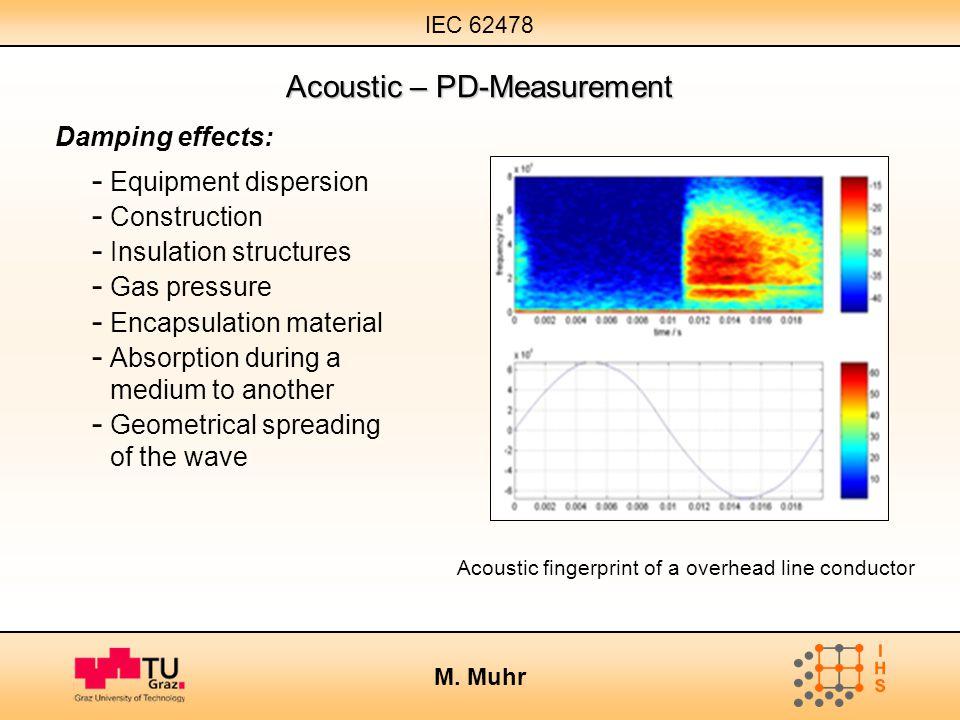IEC 62478 M. Muhr Acoustic – PD-Measurement Damping effects: - Equipment dispersion - Construction - Insulation structures - Gas pressure - Encapsulat