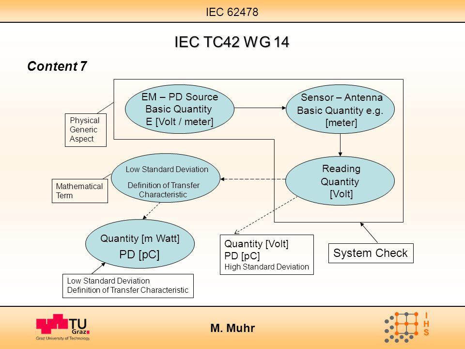 IEC 62478 M. Muhr IEC TC42 WG 14 Content 7 EM – PD Source Basic Quantity E [Volt / meter] Sensor – Antenna Basic Quantity e.g. [meter] Reading Quantit