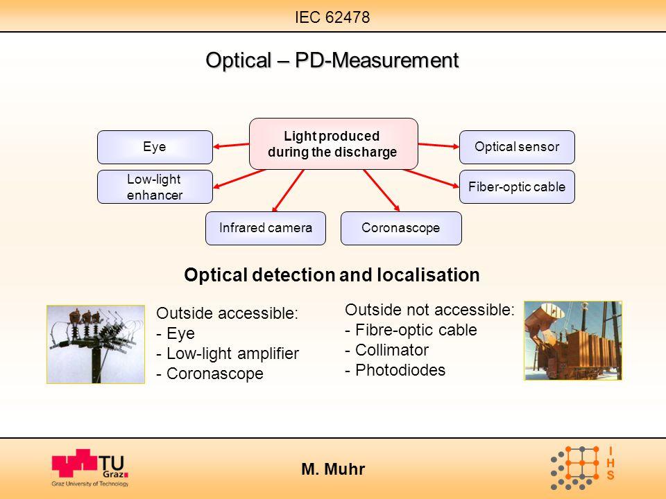 IEC 62478 M. Muhr Fiber-optic cable Infrared camera EyeOptical sensor Coronascope Light produced during the discharge Low-light enhancer Optical detec