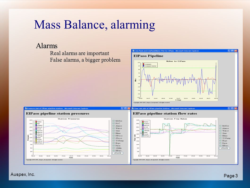 Mass Balance, evaluating Pros Low maintenance Operates with slower data rates Detect small leaks Cons Limited to liquids Does not handle slack or 2 phase flow Limited simulation Page 4 Auspex, Inc.