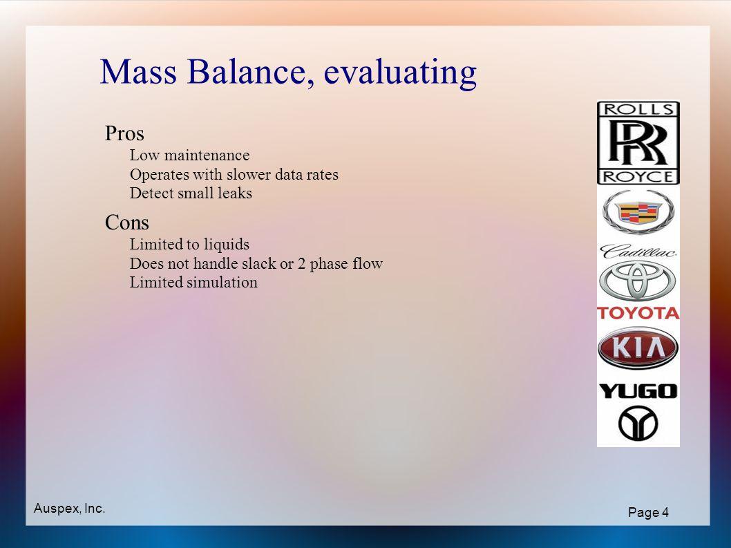 Mass Balance, conclusions Richard D.