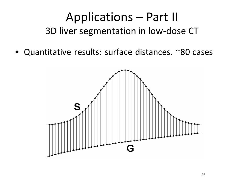 Applications – Part II 3D liver segmentation in low-dose CT Quantitative results: surface distances. ~80 cases Mean value and standard deviation (voxe