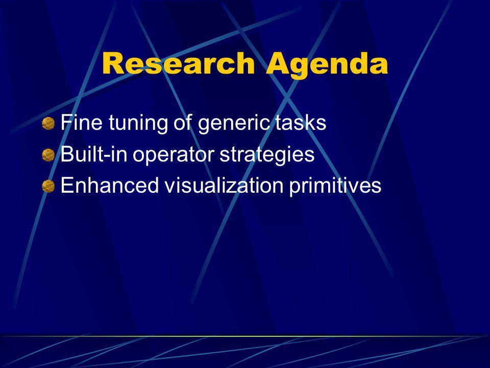 Research Agenda Fine tuning of generic tasks Built-in operator strategies Enhanced visualization primitives