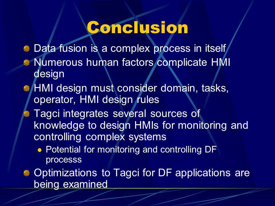 Conclusion Data fusion is a complex process in itself Numerous human factors complicate HMI design HMI design must consider domain, tasks, operator, H