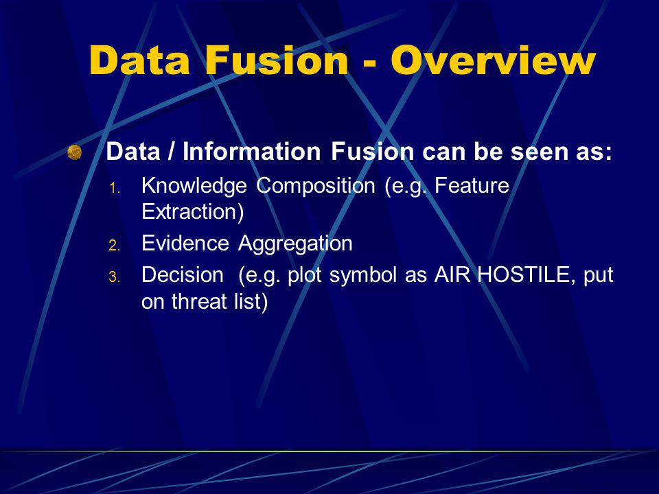 Data Fusion - Overview Data / Information Fusion can be seen as: 1. Knowledge Composition (e.g. Feature Extraction) 2. Evidence Aggregation 3. Decisio