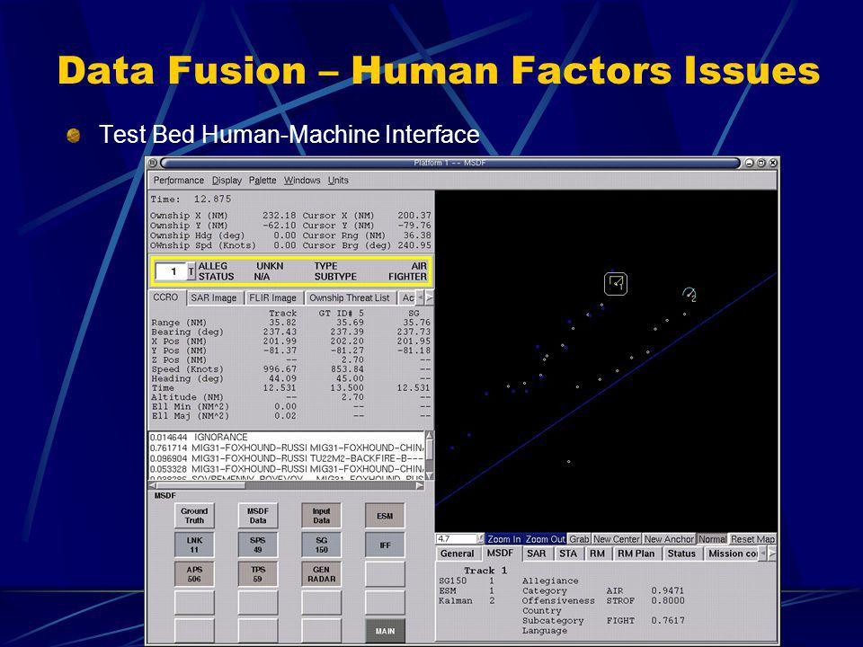 Data Fusion – Human Factors Issues Test Bed Human-Machine Interface