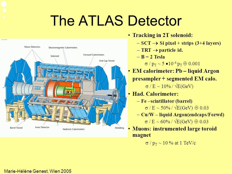 Marie-Hélène Genest, Wien 2005 SUSY reach of CERN LHC Can explore (Baer, H.