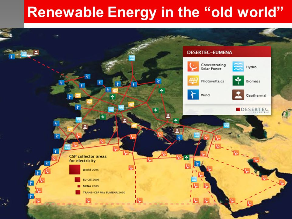 Renewable Energy in the old world