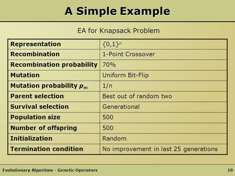 Evolutionary Algoritms - Genetic Operators18 Recombination c i : G ×…× G G Inherit genotype traits, typically stochastic Often binary operator: Offspring = Sex(Mum, Dad) Bit-Strings: –k-Point Recombination –Uniform Recombination Genetic Programming: (seldom used)