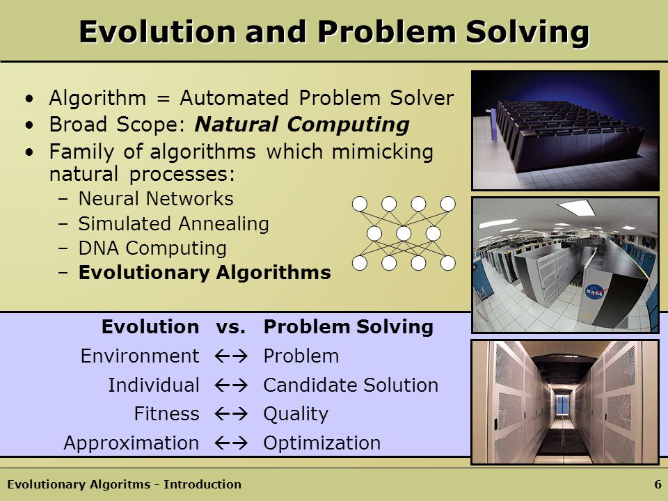 Evolutionary Algoritms - Introduction5 Overview Application Domains