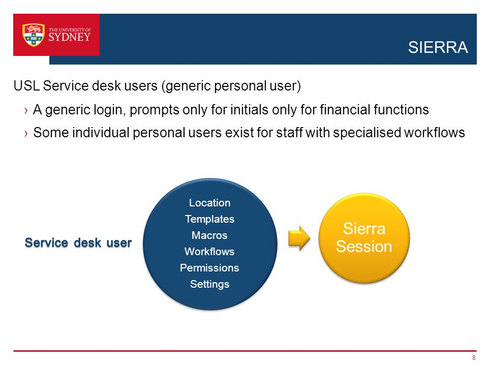 SIERRA A generic login, prompts only for initials only for financial functions Some individual personal users exist for staff with specialised workflo