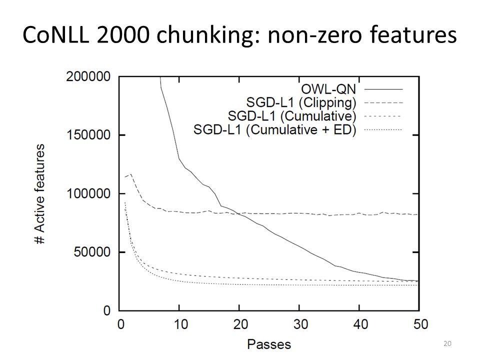 CoNLL 2000 chunking: non-zero features 20