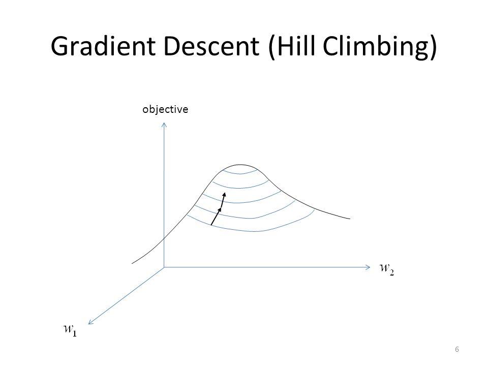 Gradient Descent (Hill Climbing) objective 6