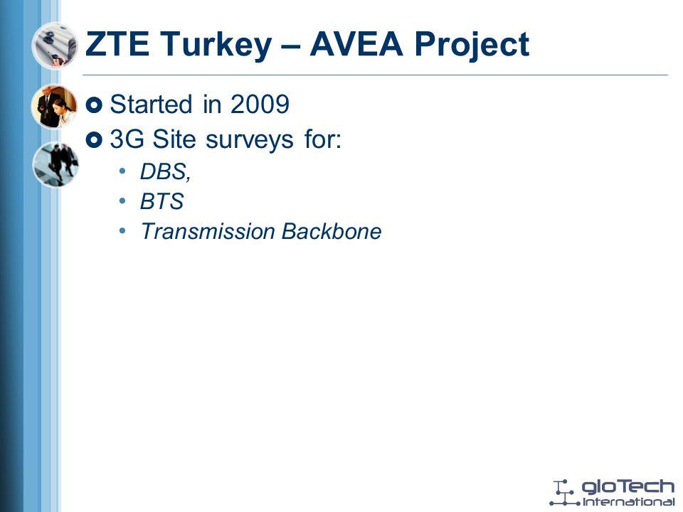 ZTE Turkey – AVEA Project Started in 2009 3G Site surveys for: DBS, BTS Transmission Backbone