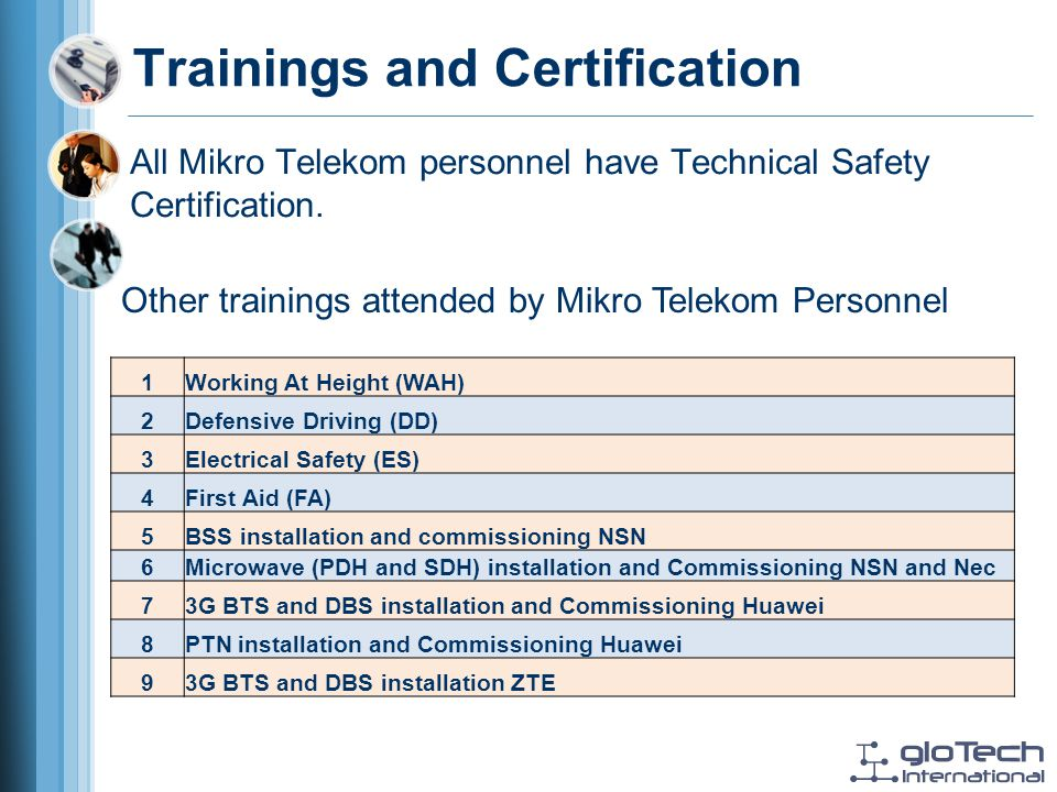 Trainings and Certification All Mikro Telekom personnel have Technical Safety Certification.