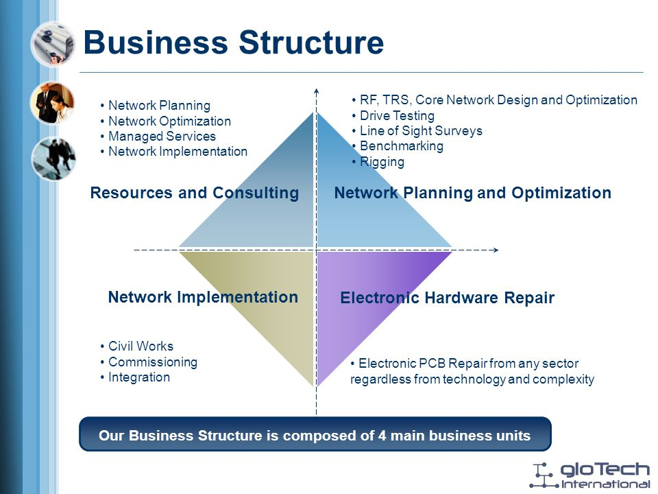 Business Structure Network Planning Network Optimization Managed Services Network Implementation Resources and ConsultingNetwork Planning and Optimization Electronic Hardware Repair Network Implementation Our Business Structure is composed of 4 main business units RF, TRS, Core Network Design and Optimization Drive Testing Line of Sight Surveys Benchmarking Rigging Civil Works Commissioning Integration Electronic PCB Repair from any sector regardless from technology and complexity