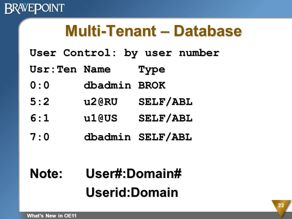 Multi-Tenant – Database Currently Connected Tenants Tenant Id Name User Count 0 Default 3 1 RU 1 2 US 1 Whats New in OE11 23