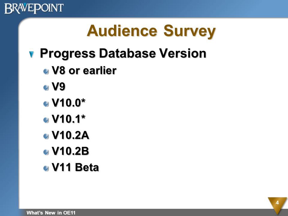 Audience Survey How many use the online Progress Knowledgebase frequently? Whats New in OE11 5