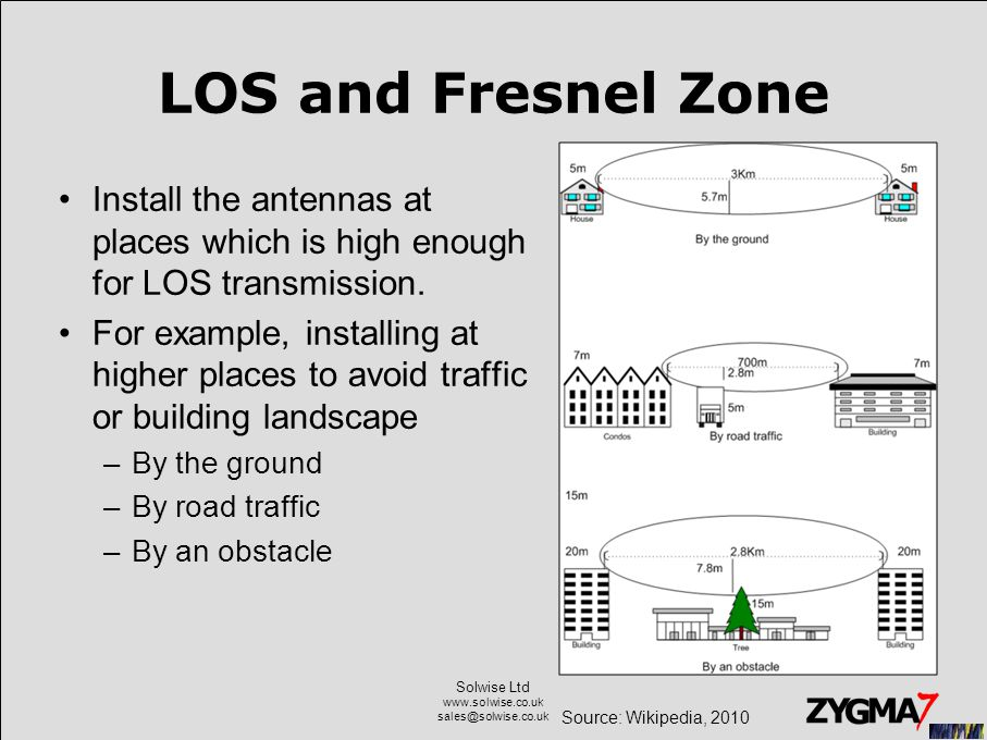 Solwise Ltd www.solwise.co.uk sales@solwise.co.uk LOS and Fresnel Zone Install the antennas at places which is high enough for LOS transmission. For e