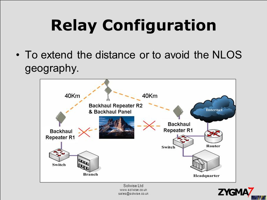 Solwise Ltd www.solwise.co.uk sales@solwise.co.uk Relay Configuration To extend the distance or to avoid the NLOS geography.