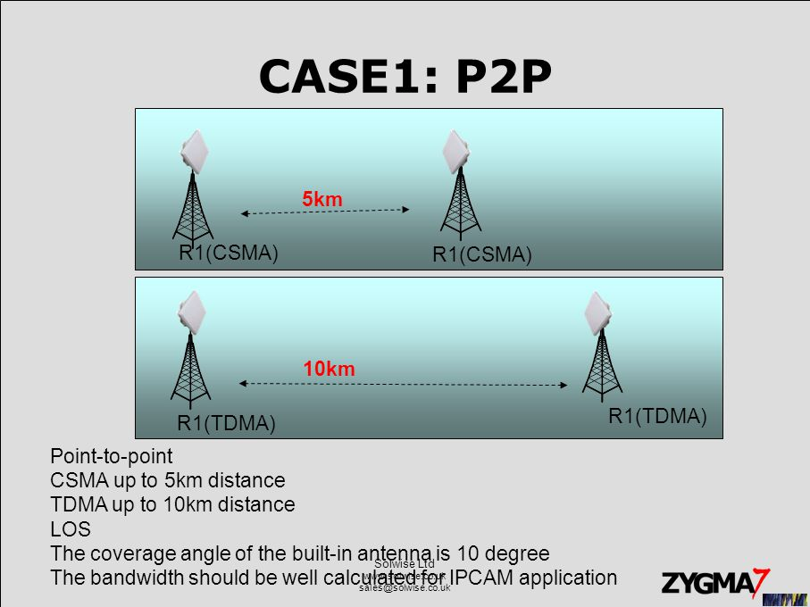 Solwise Ltd www.solwise.co.uk sales@solwise.co.uk CASE1: P2P Point-to-point CSMA up to 5km distance TDMA up to 10km distance LOS The coverage angle of the built-in antenna is 10 degree The bandwidth should be well calculated for IPCAM application R1(CSMA) R1(TDMA) 5km 10km