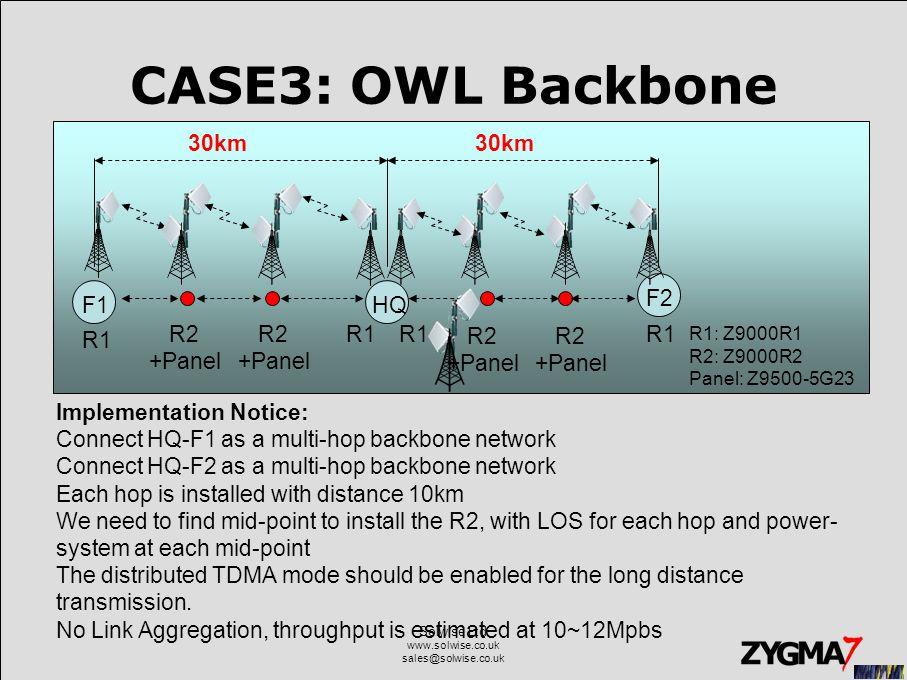 Solwise Ltd www.solwise.co.uk sales@solwise.co.uk CASE3: OWL Backbone Implementation Notice: Connect HQ-F1 as a multi-hop backbone network Connect HQ-