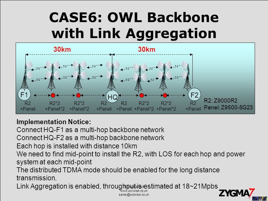 Solwise Ltd www.solwise.co.uk sales@solwise.co.uk CASE6: OWL Backbone with Link Aggregation Implementation Notice: Connect HQ-F1 as a multi-hop backbo