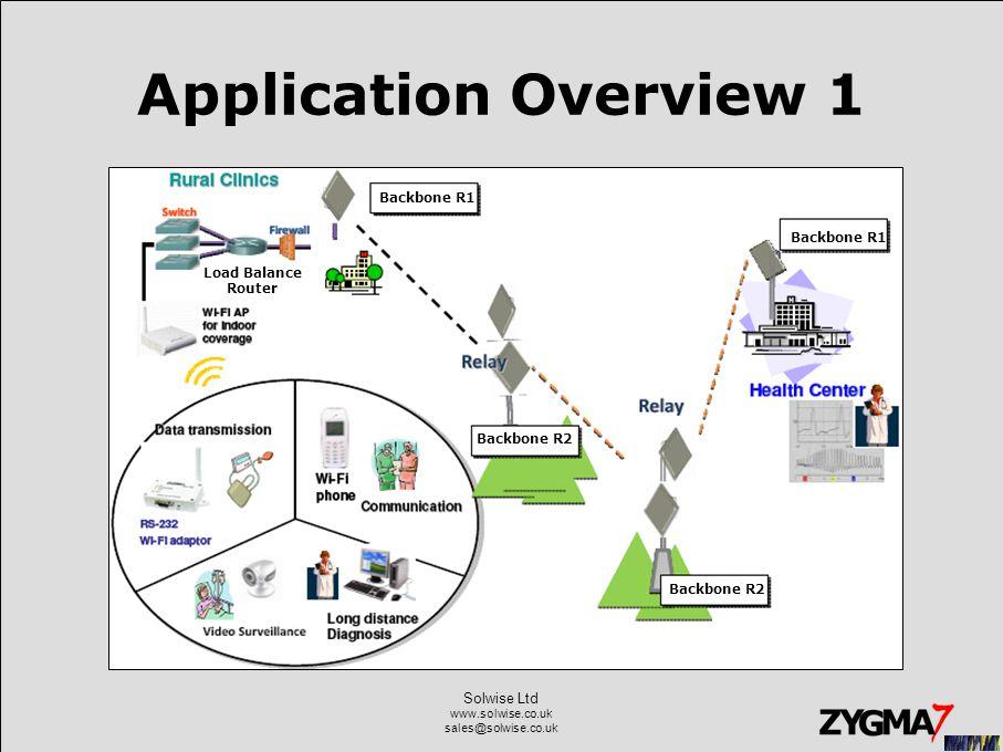 Solwise Ltd www.solwise.co.uk sales@solwise.co.uk Application Overview 1 Backbone R1 Backbone R2 Load Balance Router