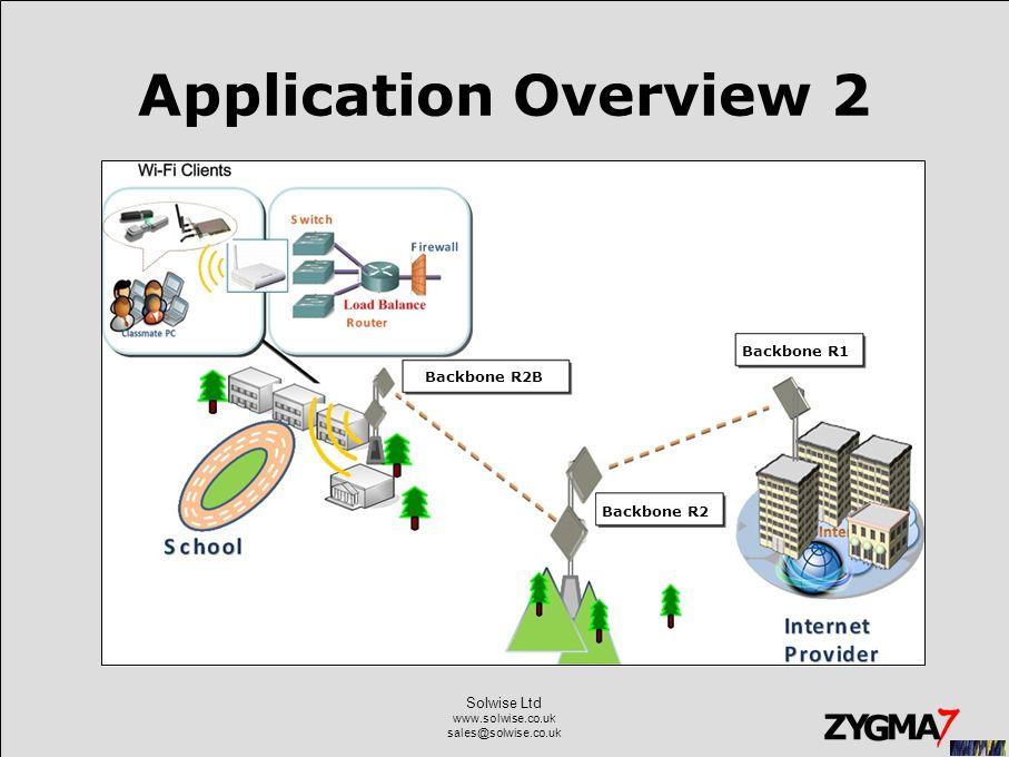 Solwise Ltd www.solwise.co.uk sales@solwise.co.uk Application Overview 2 Backbone R2B Backbone R2 Backbone R1