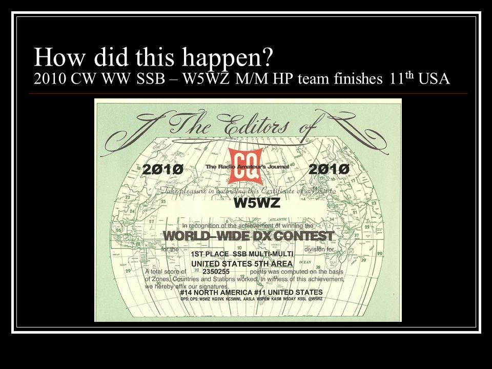 How did this happen 2010 CW WW SSB – W5WZ M/M HP team finishes 11 th USA