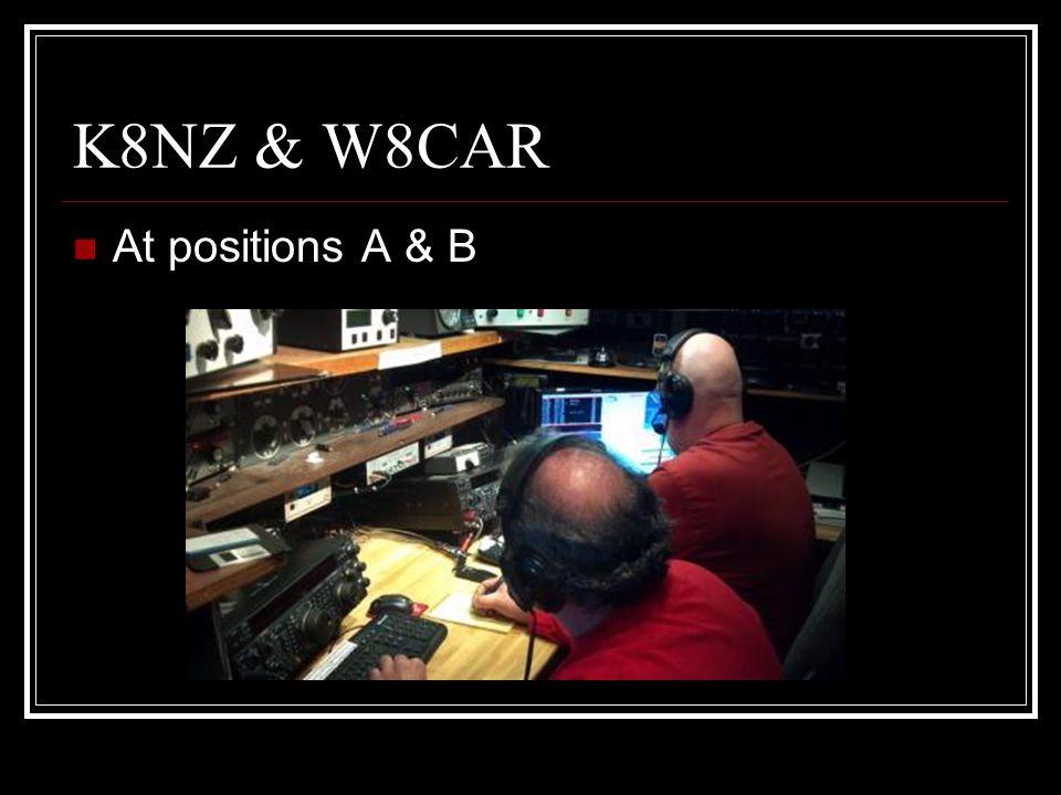 K8NZ & W8CAR At positions A & B