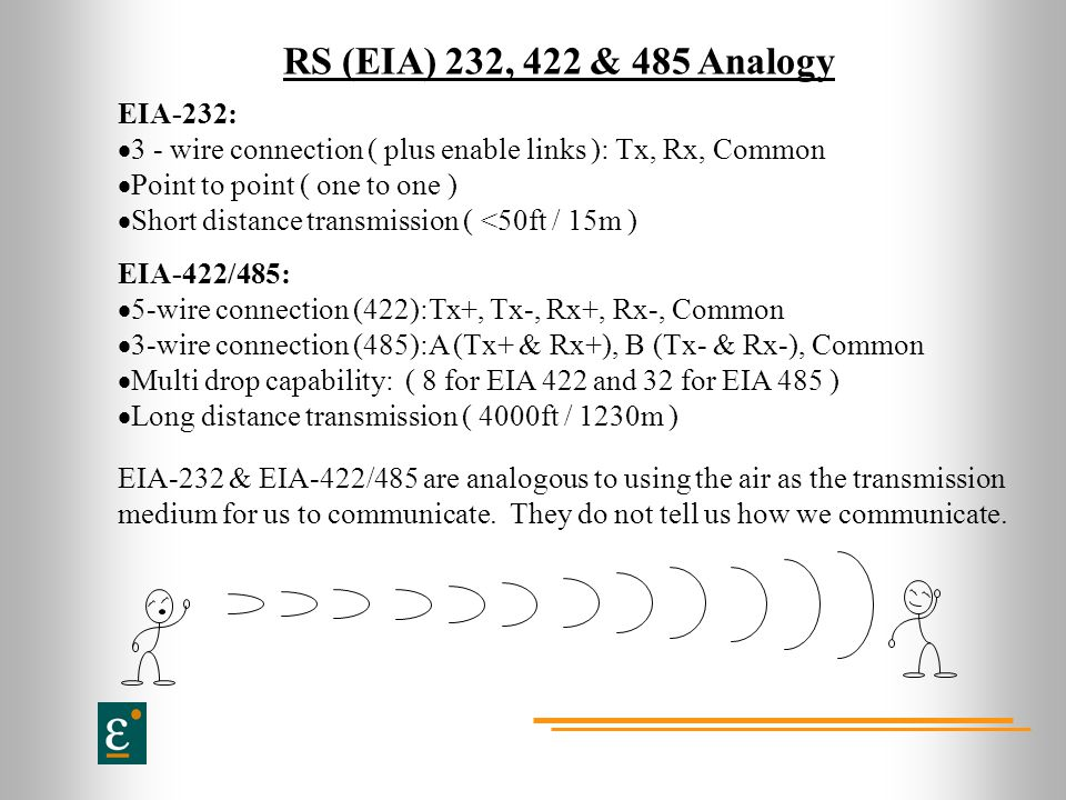 RS (EIA) 232, 422 & 485 Analogy EIA-232: 3 - wire connection ( plus enable links ): Tx, Rx, Common Point to point ( one to one ) Short distance transm