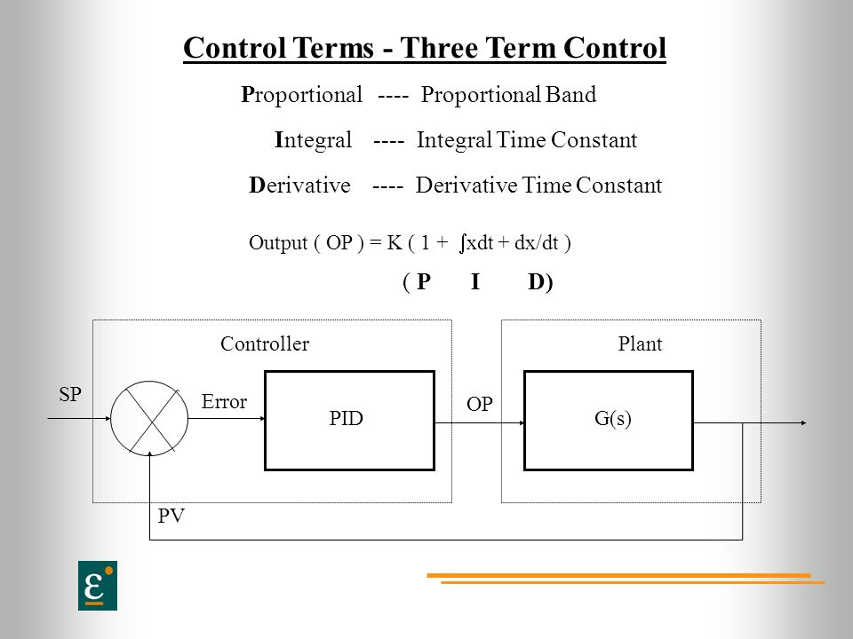 Control Terms - Three Term Control Proportional ---- Proportional Band Integral ---- Integral Time Constant Derivative ---- Derivative Time Constant O