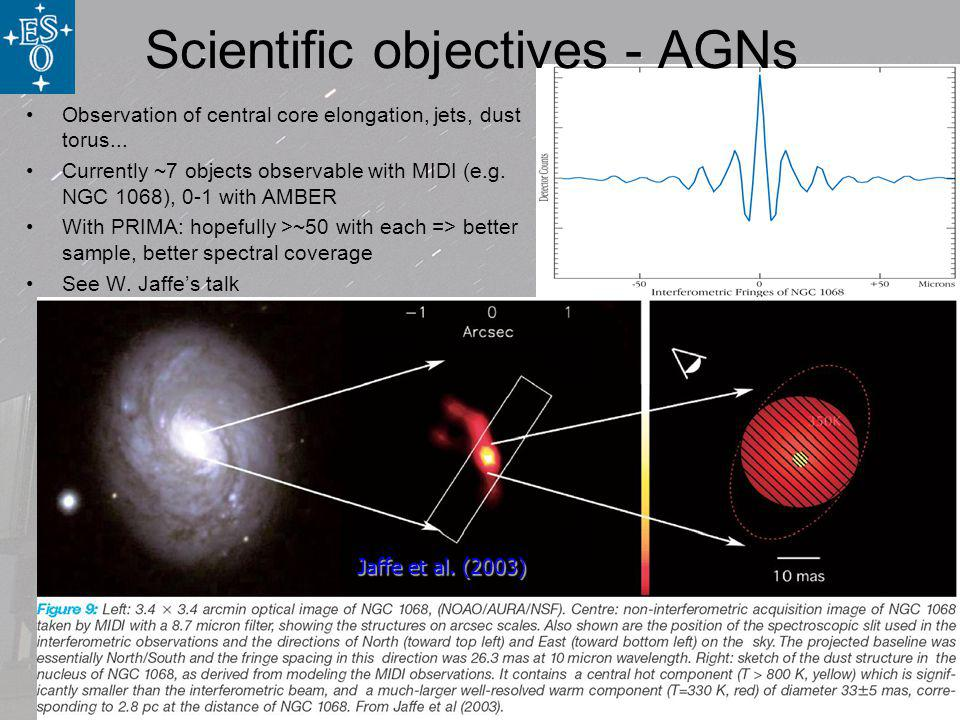 Scientific objectives - AGNs Observation of central core elongation, jets, dust torus...