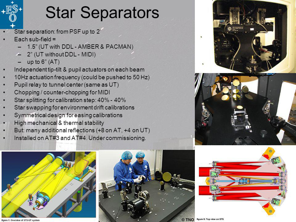 Star Separators Star separation: from PSF up to 2 Each sub-field = –1.5 (UT with DDL - AMBER & PACMAN) –2 (UT without DDL - MIDI) –up to 6 (AT) Independent tip-tilt & pupil actuators on each beam 10Hz actuation frequency (could be pushed to 50 Hz) Pupil relay to tunnel center (same as UT) Chopping / counter-chopping for MIDI Star splitting for calibration step: 40% - 40% Star swapping for environment drift calibrations Symmetrical design for easing calibrations High mechanical & thermal stability But: many additional reflections (+8 on AT, +4 on UT) Installed on AT#3 and AT#4.