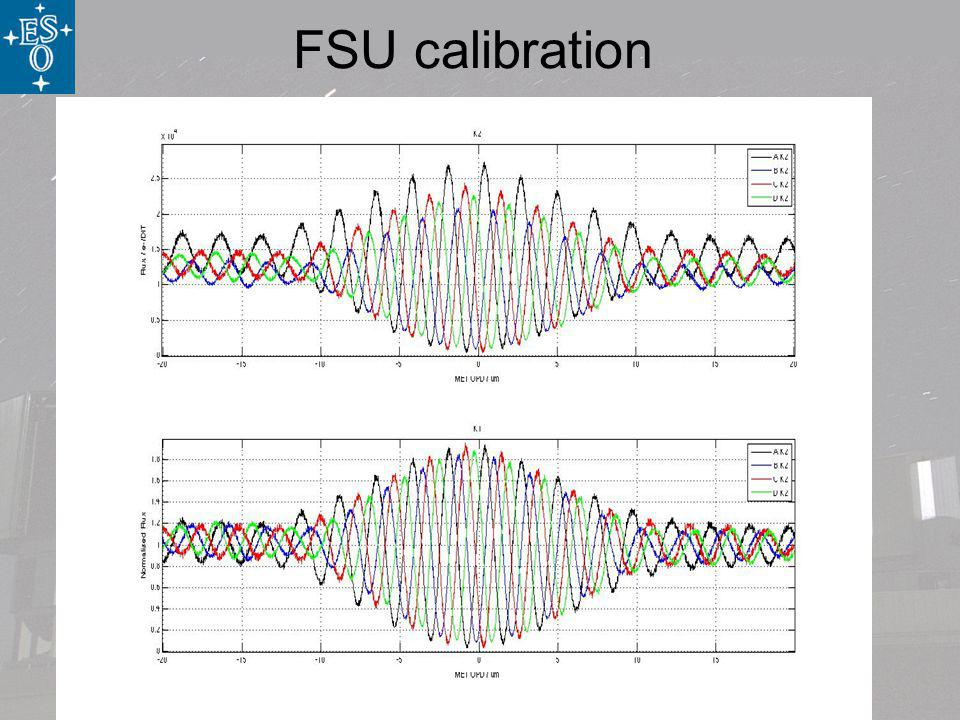 FSU calibration