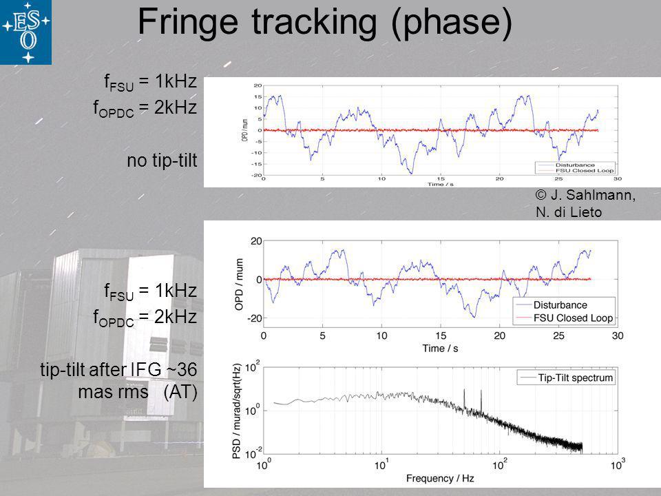 Fringe tracking (phase) f FSU = 1kHz f OPDC = 2kHz no tip-tilt f FSU = 1kHz f OPDC = 2kHz tip-tilt after IFG ~36 mas rms (AT) © J. Sahlmann, N. di Lie