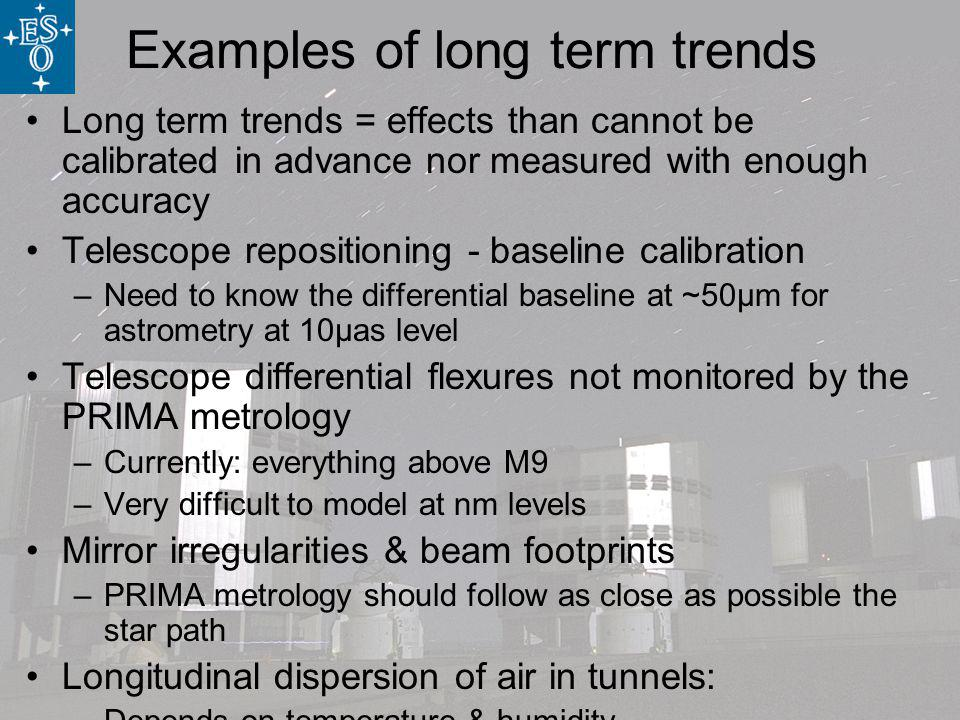 Examples of long term trends Long term trends = effects than cannot be calibrated in advance nor measured with enough accuracy Telescope repositioning - baseline calibration –Need to know the differential baseline at ~50µm for astrometry at 10µas level Telescope differential flexures not monitored by the PRIMA metrology –Currently: everything above M9 –Very difficult to model at nm levels Mirror irregularities & beam footprints –PRIMA metrology should follow as close as possible the star path Longitudinal dispersion of air in tunnels: –Depends on temperature & humidity